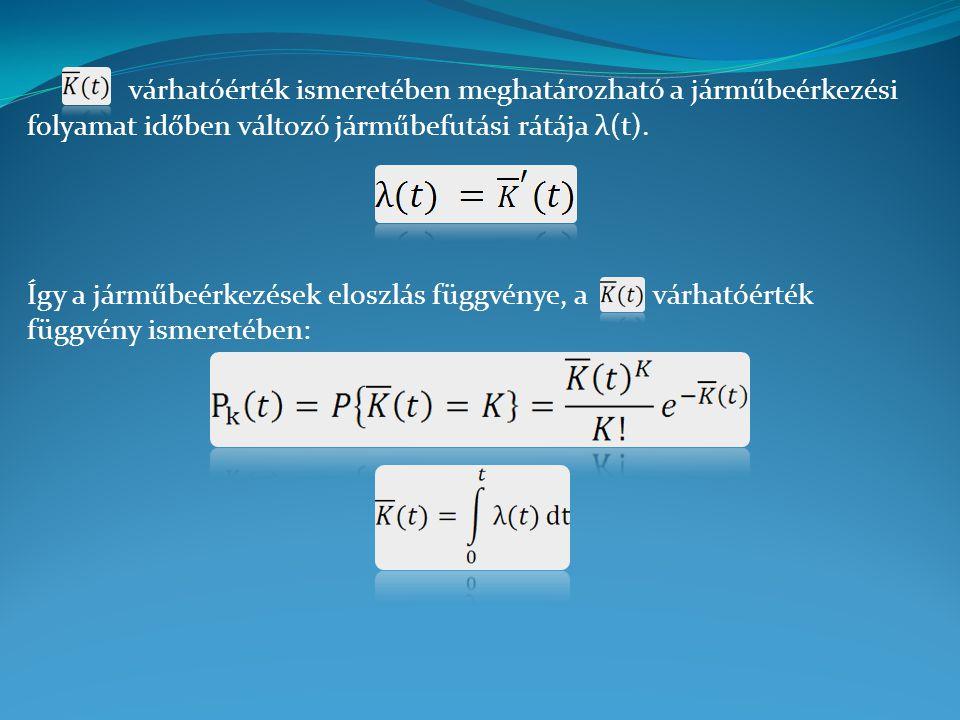 várhatóérték ismeretében meghatározható a járműbeérkezési folyamat időben változó járműbefutási rátája λ(t). Így a járműbeérkezések eloszlás függvénye