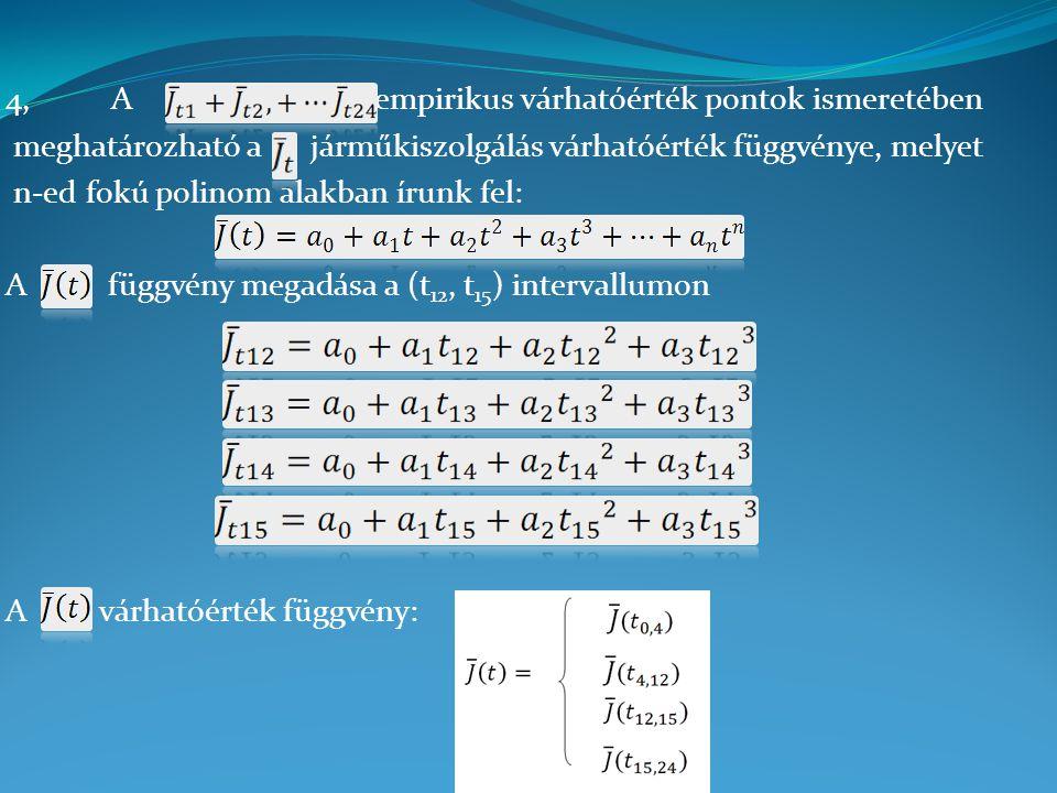 4,A empirikus várhatóérték pontok ismeretében meghatározható a járműkiszolgálás várhatóérték függvénye, melyet n-ed fokú polinom alakban írunk fel: A