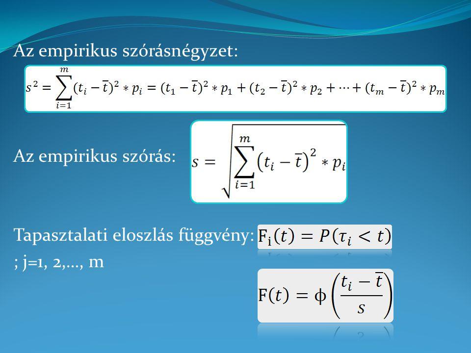 Az empirikus szórásnégyzet: Az empirikus szórás: Tapasztalati eloszlás függvény: ; j=1, 2,…, m