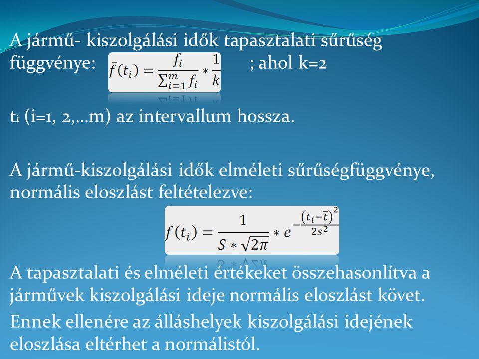 A jármű- kiszolgálási idők tapasztalati sűrűség függvénye:; ahol k=2 t i (i=1, 2,…m) az intervallum hossza. A jármű-kiszolgálási idők elméleti sűrűség