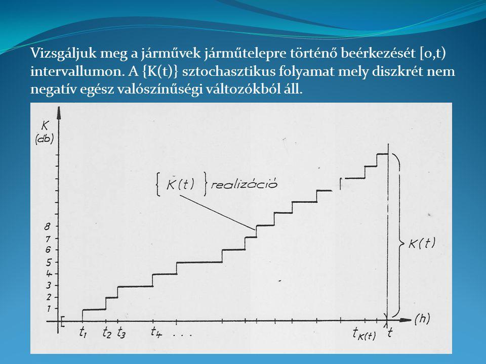 Vizsgáljuk meg a járművek járműtelepre történő beérkezését [0,t) intervallumon. A {K(t)} sztochasztikus folyamat mely diszkrét nem negatív egész valós