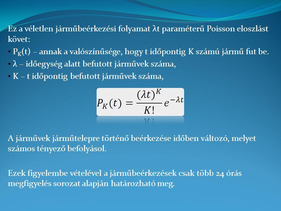 Ez a véletlen járműbeérkezési folyamat λt paraméterű Poisson eloszlást követ: P K (t) – annak a valószínűsége, hogy t időpontig K számú jármű fut be.
