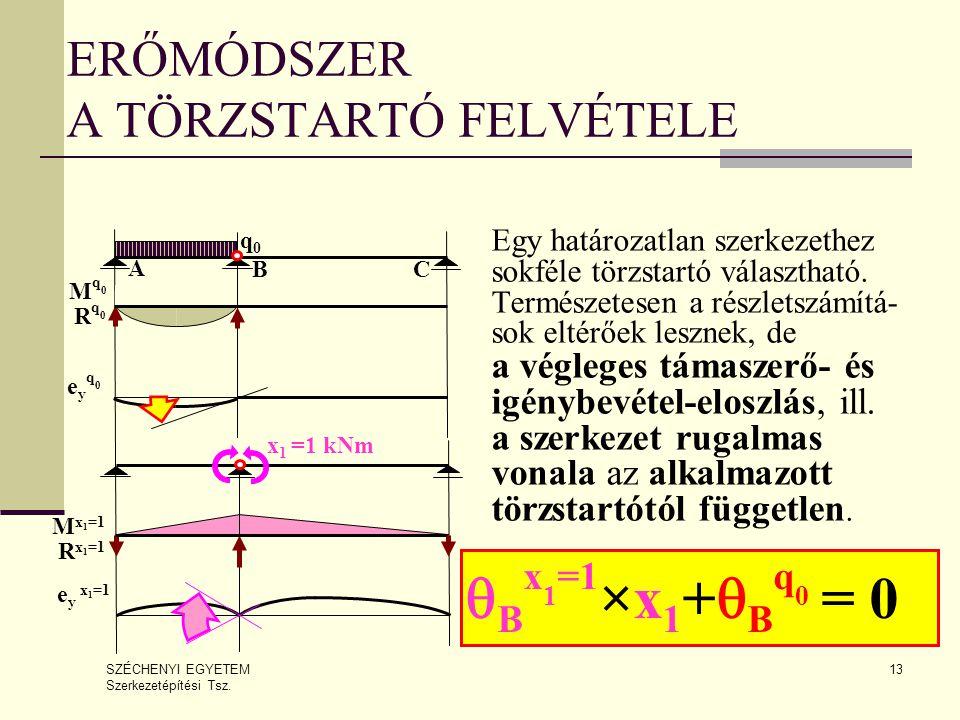 SZÉCHENYI EGYETEM Szerkezetépítési Tsz. 13 ERŐMÓDSZER A TÖRZSTARTÓ FELVÉTELE Egy határozatlan szerkezethez sokféle törzstartó választható. Természetes