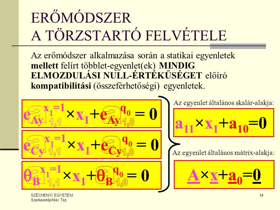SZÉCHENYI EGYETEM Szerkezetépítési Tsz. 14 ERŐMÓDSZER A TÖRZSTARTÓ FELVÉTELE Az erőmódszer alkalmazása során a statikai egyenletek mellett felírt több