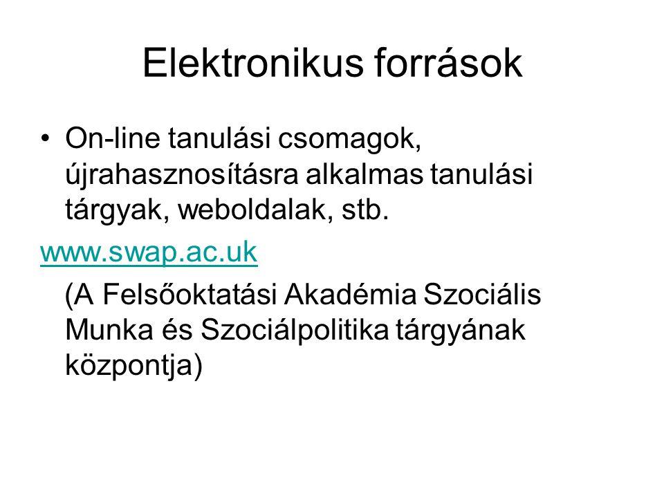 Elektronikus források On-line tanulási csomagok, újrahasznosításra alkalmas tanulási tárgyak, weboldalak, stb.