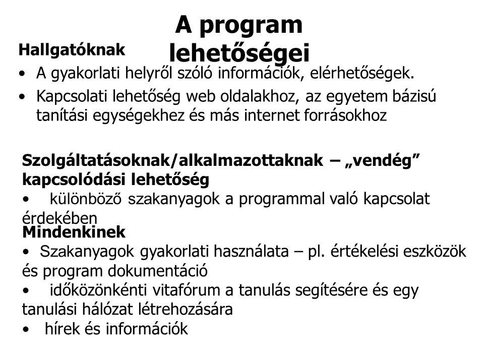 Hallgatóknak A gyakorlati helyről szóló információk, elérhetőségek.
