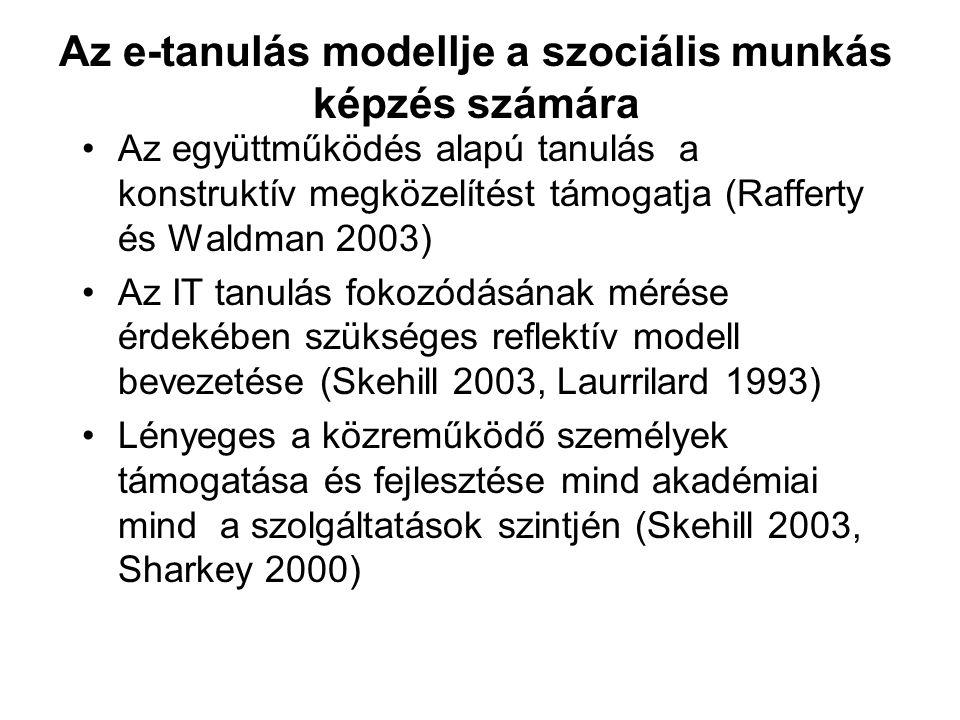 Az e-tanulás modellje a szociális munkás képzés számára Az együttműködés alapú tanulás a konstruktív megközelítést támogatja (Rafferty és Waldman 2003) Az IT tanulás fokozódásának mérése érdekében szükséges reflektív modell bevezetése (Skehill 2003, Laurrilard 1993) Lényeges a közreműködő személyek támogatása és fejlesztése mind akadémiai mind a szolgáltatások szintjén (Skehill 2003, Sharkey 2000)
