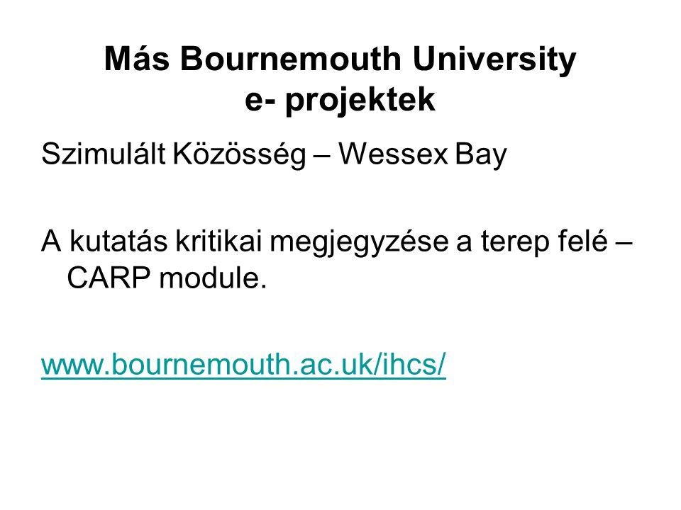 Más Bournemouth University e- projektek Szimulált Közösség – Wessex Bay A kutatás kritikai megjegyzése a terep felé – CARP module.