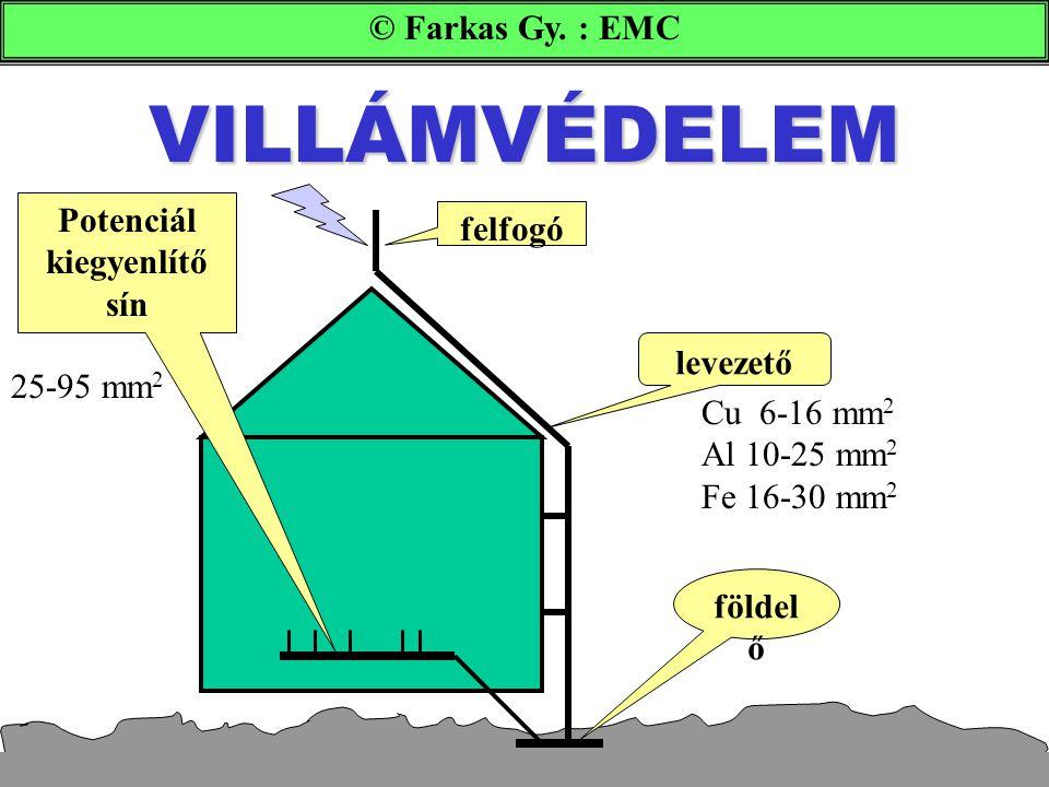 felfogó levezető földel ő Potenciál kiegyenlítő sín VILLÁMVÉDELEM Cu 6-16 mm 2 Al 10-25 mm 2 Fe 16-30 mm 2 25-95 mm 2