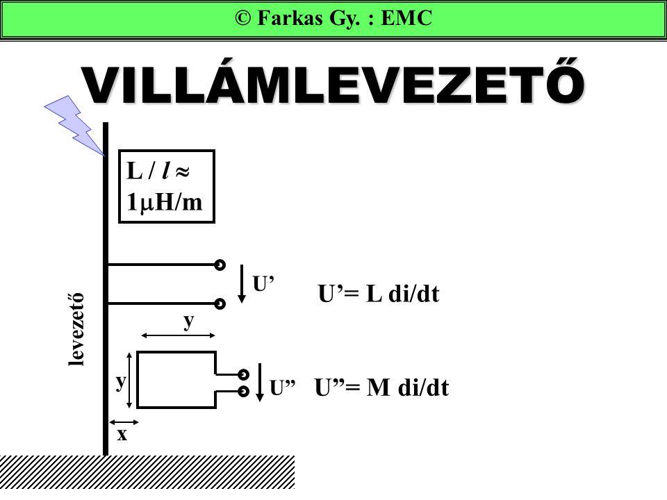 "© Farkas Gy. : EMC VILLÁMLEVEZETŐ U'= L di/dt U""= M di/dt L / l  1  H/m levezető U' x y y U"""