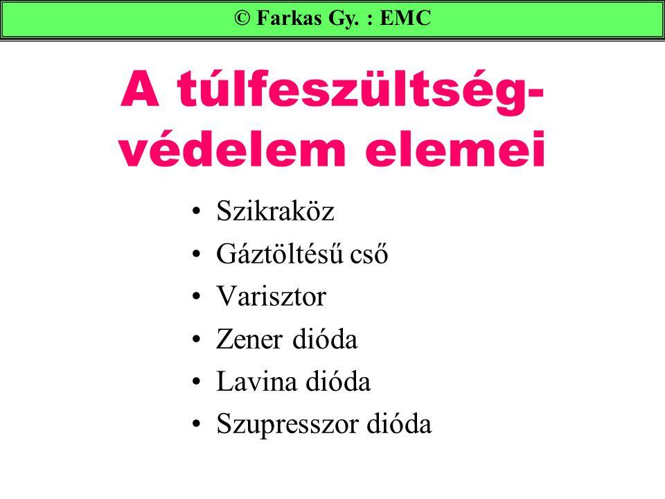 A túlfeszültség- védelem elemei © Farkas Gy. : EMC Szikraköz Gáztöltésű cső Varisztor Zener dióda Lavina dióda Szupresszor dióda
