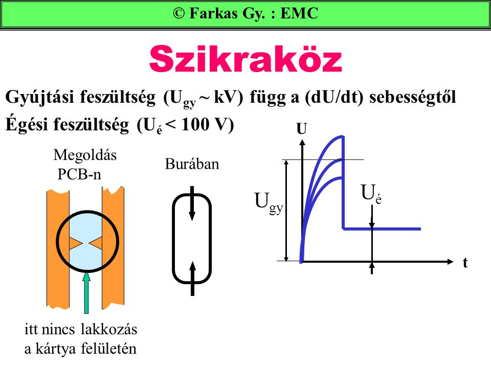 Szikraköz © Farkas Gy. : EMC Gyújtási feszültség (U gy ~ kV) függ a (dU/dt) sebességtől Égési feszültség (U é < 100 V) U t UéUé U gy Megoldás PCB-n it