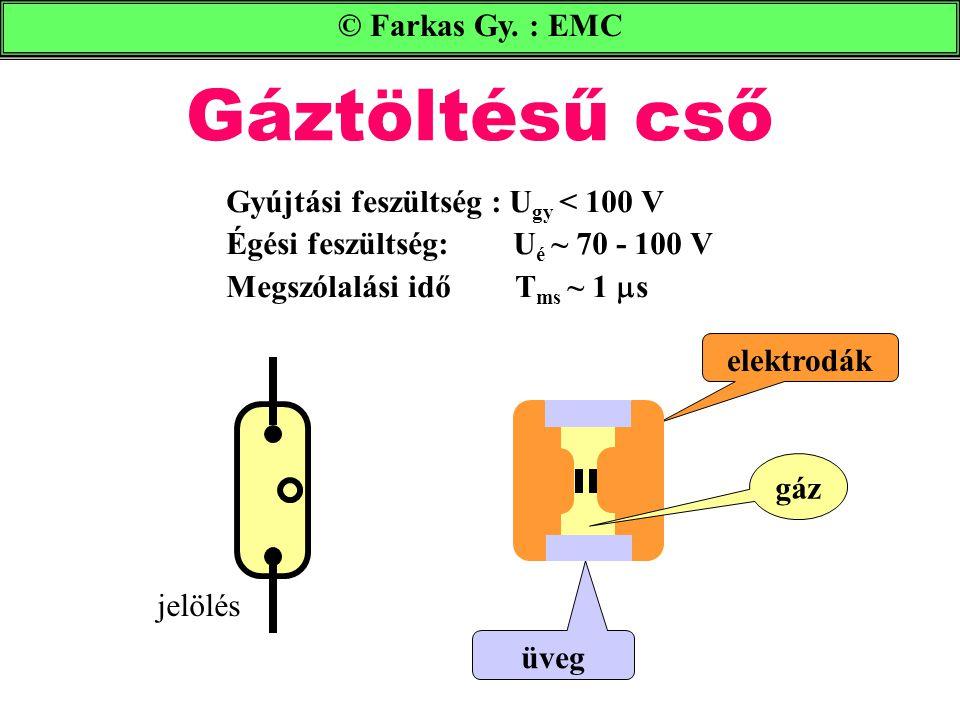 Gáztöltésű cső © Farkas Gy. : EMC Gyújtási feszültség : U gy < 100 V Égési feszültség: U é ~ 70 - 100 V Megszólalási idő T ms ~ 1  s jelölés elektrod