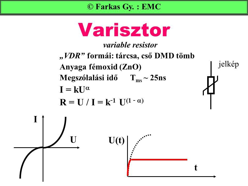 """Varisztor © Farkas Gy. : EMC variable resistor """"VDR"""" formái: tárcsa, cső DMD tömb Anyaga fémoxid (ZnO) Megszólalási idő T ms ~ 25ns I = kU  R = U / I"""