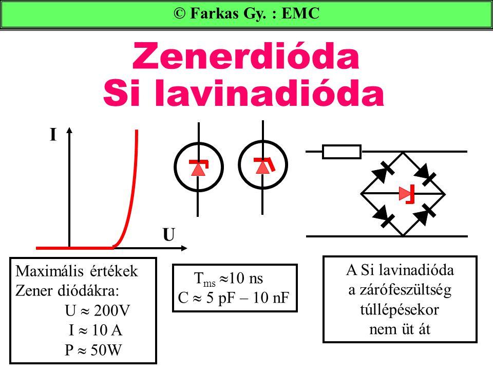 Zenerdióda © Farkas Gy. : EMC I U Maximális értékek Zener diódákra: U  200V I  10 A P  50W T ms  10 ns C  5 pF – 10 nF A Si lavinadióda a zárófes