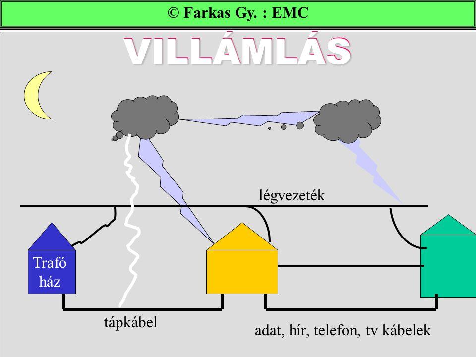 VILLÁMLÁS Trafó ház légvezeték tápkábel adat, hír, telefon, tv kábelek VILLÁMLÁS