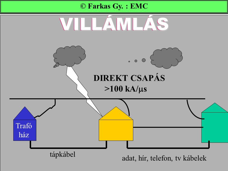 VILLÁMLÁS © Farkas Gy. : EMC Trafó ház tápkábel adat, hír, telefon, tv kábelek VILLÁMLÁS DIREKT CSAPÁS >100 kA/  s