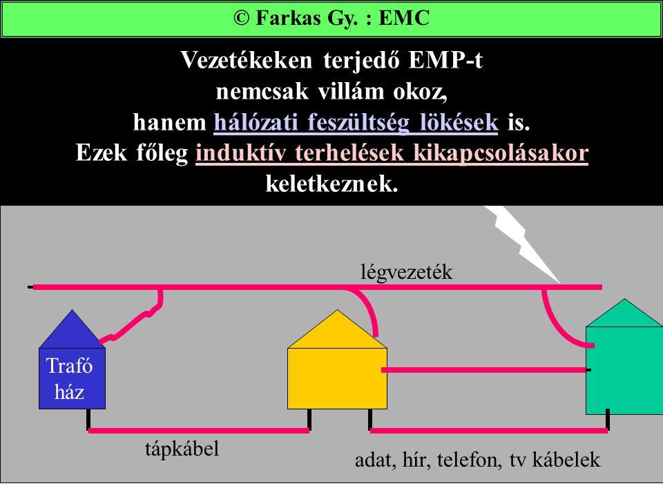 VILLÁMLÁS © Farkas Gy. : EMC Trafó ház légvezeték tápkábel adat, hír, telefon, tv kábelek VILLÁMLÁS Vezetékeken terjedő EMP-t nemcsak villám okoz, han