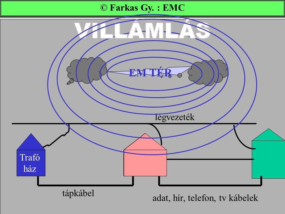 VILLÁMLÁS Trafó ház légvezeték tápkábel adat, hír, telefon, tv kábelek EM TÉR VILLÁMLÁS © Farkas Gy. : EMC