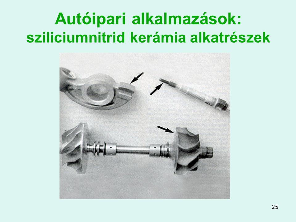 25 Autóipari alkalmazások: sziliciumnitrid kerámia alkatrészek