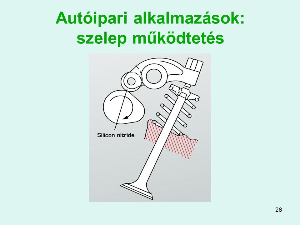 26 Autóipari alkalmazások: szelep működtetés