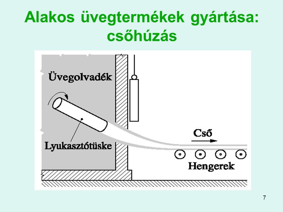 7 Alakos üvegtermékek gyártása: csőhúzás
