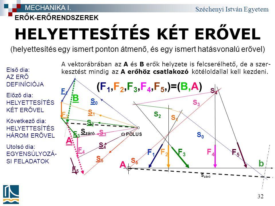 Széchenyi István Egyetem 32 HELYETTESÍTÉS KÉT ERŐVEL ERŐK-ERŐRENDSZEREK MECHANIKA I. (helyettesítés egy ismert ponton átmenő, és egy ismert hatásvonal