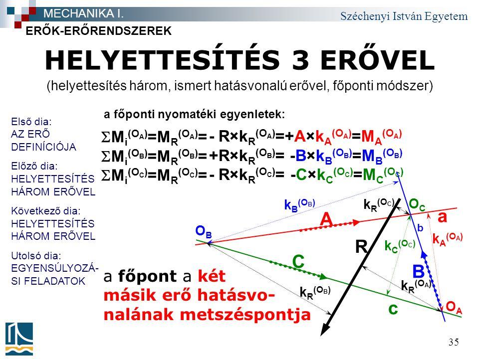 Széchenyi István Egyetem 35 HELYETTESÍTÉS 3 ERŐVEL ERŐK-ERŐRENDSZEREK MECHANIKA I.  M i (O A ) =M R (O A ) =  M i (O B ) =M R (O B ) =  M i (O C )