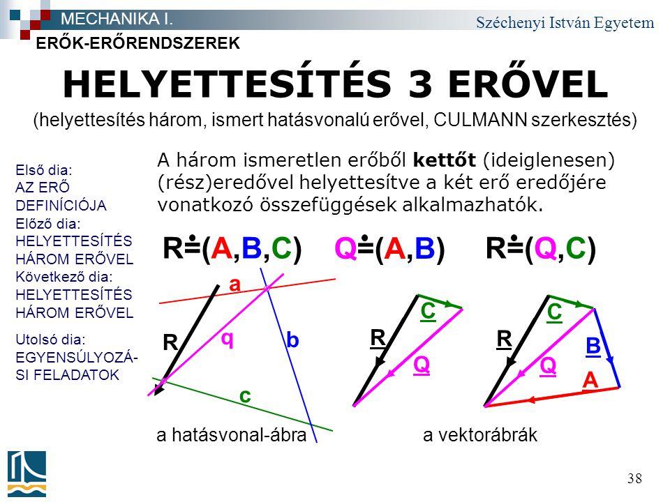 Széchenyi István Egyetem 38 ERŐK-ERŐRENDSZEREK MECHANIKA I. R=(A,B,C) Q=(A,B) R=(Q,C) a c b R q C R Q A B C R Q a hatásvonal-ábraa vektorábrák HELYETT