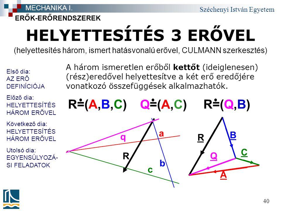 Széchenyi István Egyetem 40 ERŐK-ERŐRENDSZEREK MECHANIKA I. R=(A,B,C) Q=(A,C) R=(Q,B) HELYETTESÍTÉS 3 ERŐVEL (helyettesítés három, ismert hatásvonalú