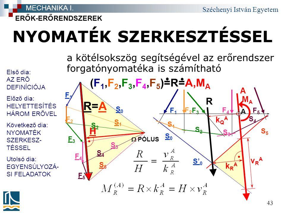 Széchenyi István Egyetem 43 NYOMATÉK SZERKESZTÉSSEL a kötélsokszög segítségével az erőrendszer forgatónyomatéka is számítható ERŐK-ERŐRENDSZEREK MECHA