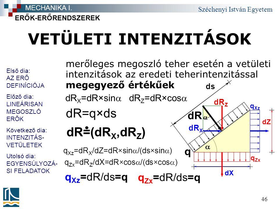 Széchenyi István Egyetem 46 VETÜLETI INTENZITÁSOK merőleges megoszló teher esetén a vetületi intenzitások az eredeti teherintenzitással megegyező érté