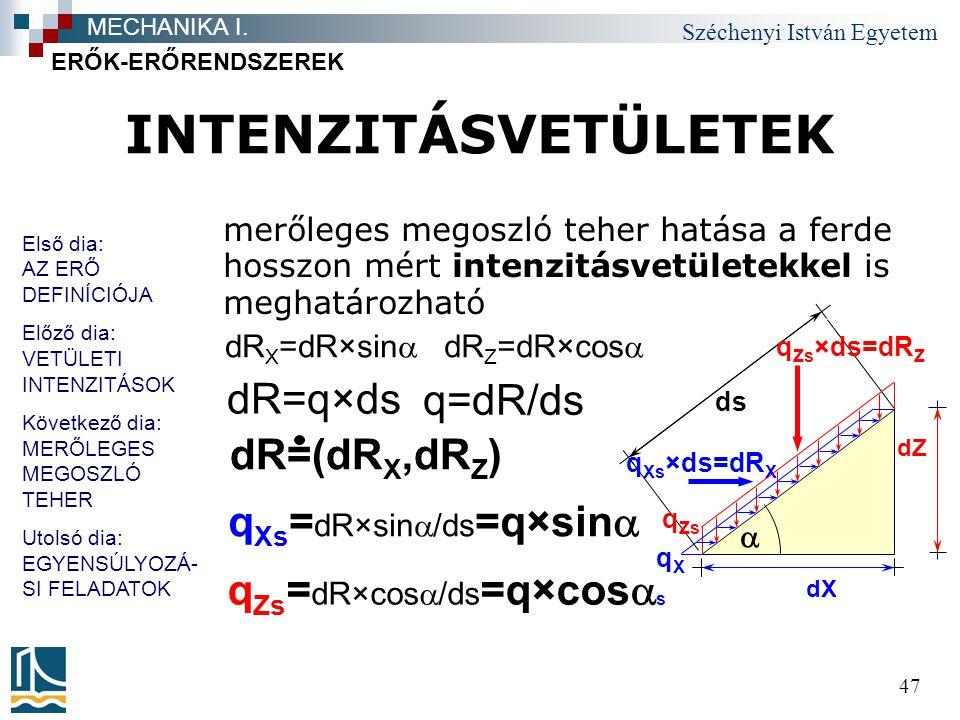 Széchenyi István Egyetem 47 INTENZITÁSVETÜLETEK ERŐK-ERŐRENDSZEREK MECHANIKA I. ds q Zs qXsqXs q Zs ×ds=dR Z  dZ dX q Xs ×ds=dR X merőleges megoszló