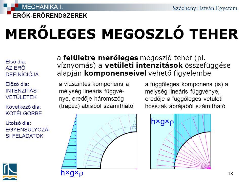Széchenyi István Egyetem 48 MERŐLEGES MEGOSZLÓ TEHER a felületre merőleges megoszló teher (pl. víznyomás) a vetületi intenzitások összefüggése alapján