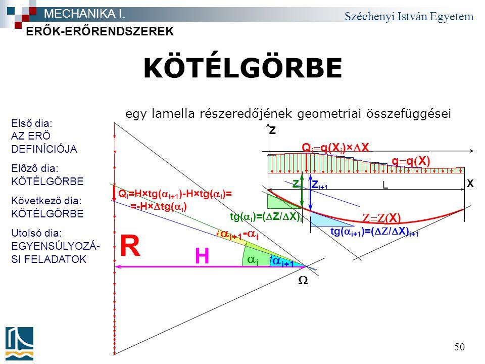 Széchenyi István Egyetem 50 KÖTÉLGÖRBE ERŐK-ERŐRENDSZEREK MECHANIKA I.  R H  i+1 ii  i+1 -  i Q i =H×tg(  i+1 )-H×tg(  i )= =-H×  tg(  i ) t