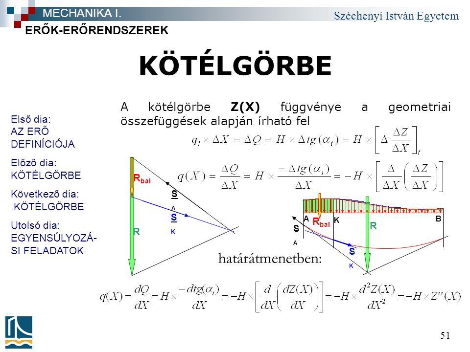 Széchenyi István Egyetem 51 KÖTÉLGÖRBE ERŐK-ERŐRENDSZEREK MECHANIKA I. R SKSK R bal A K B SASA R SKSK SASA A kötélgörbe Z(X) függvénye a geometriai ös