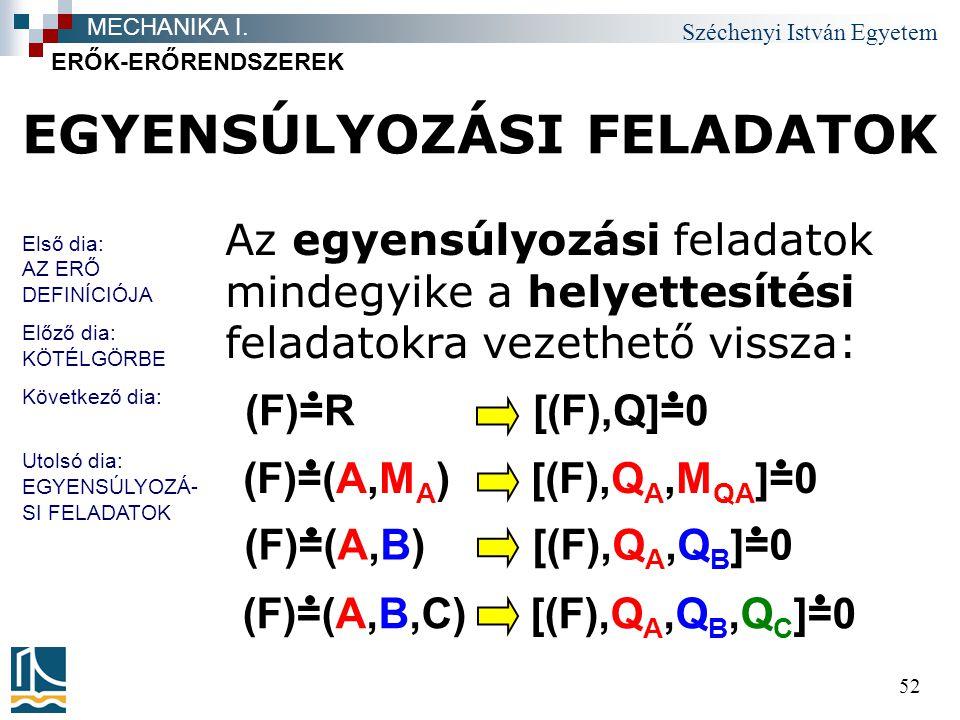 Széchenyi István Egyetem 52 EGYENSÚLYOZÁSI FELADATOK Az egyensúlyozási feladatok mindegyike a helyettesítési feladatokra vezethető vissza: (F)=R [(F),