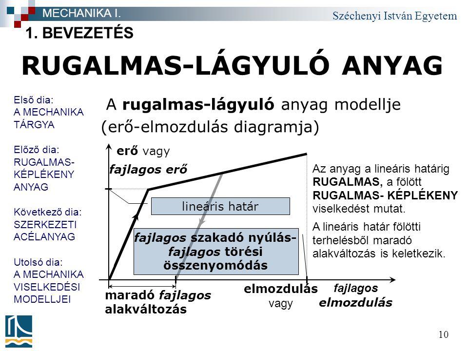 Széchenyi István Egyetem 10 RUGALMAS-LÁGYULÓ ANYAG 1.
