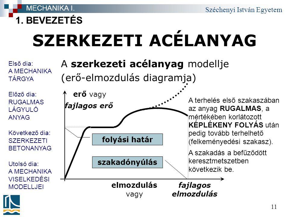 Széchenyi István Egyetem 11 SZERKEZETI ACÉLANYAG 1.
