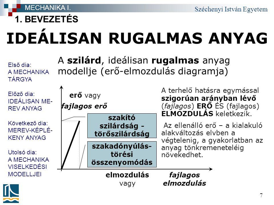 Széchenyi István Egyetem 7 IDEÁLISAN RUGALMAS ANYAG 1.
