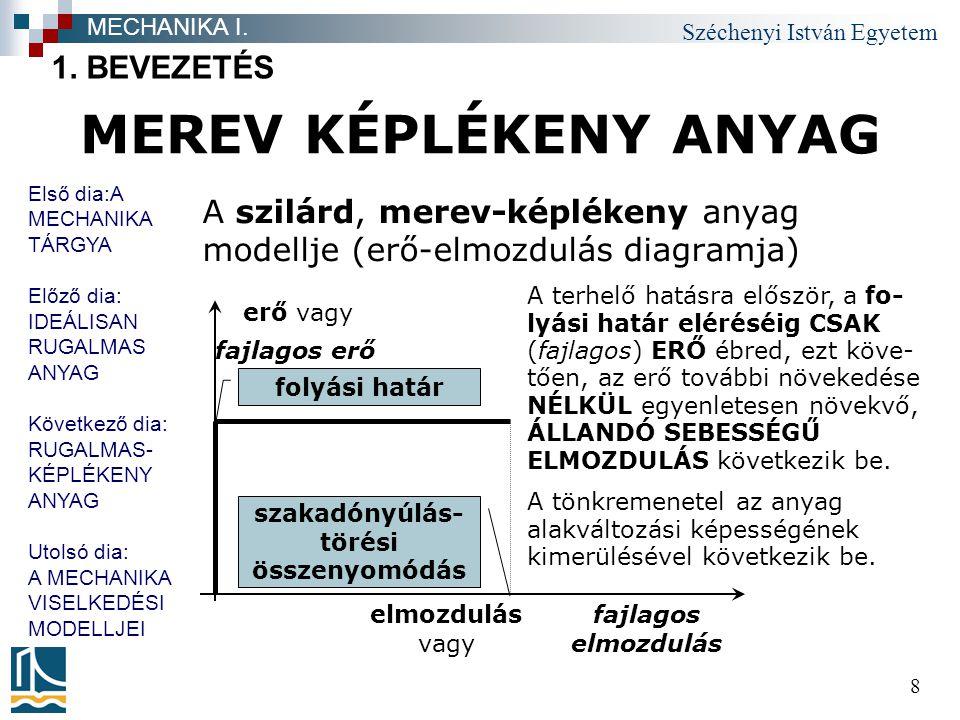 Széchenyi István Egyetem 8 MEREV KÉPLÉKENY ANYAG 1.