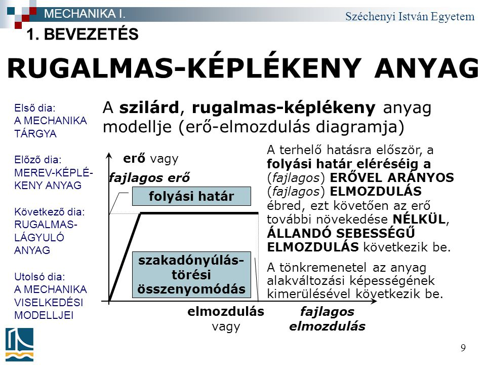 Széchenyi István Egyetem 9 RUGALMAS-KÉPLÉKENY ANYAG 1.