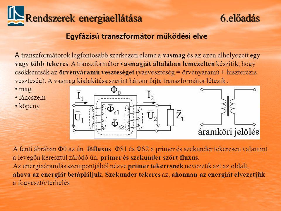 Rendszerek energiaellátása 6.előadás Egyfázisú transzformátor működési elve A transzformátorok legfontosabb szerkezeti eleme a vasmag és az ezen elhel