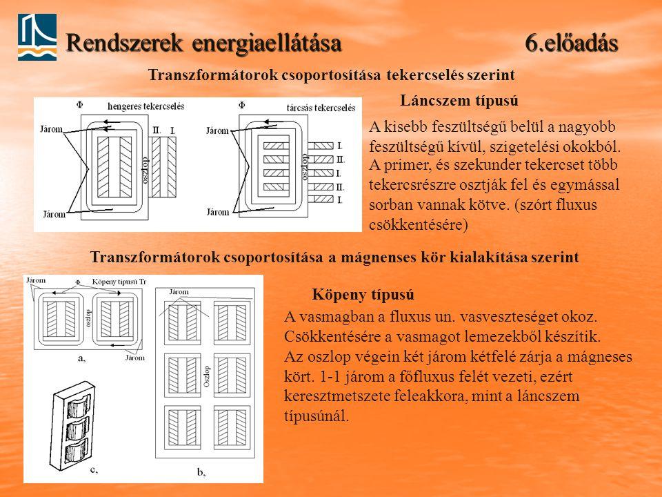 Rendszerek energiaellátása 6.előadás Transzformátorok csoportosítása tekercselés szerint Transzformátorok csoportosítása a mágnenses kör kialakítása s