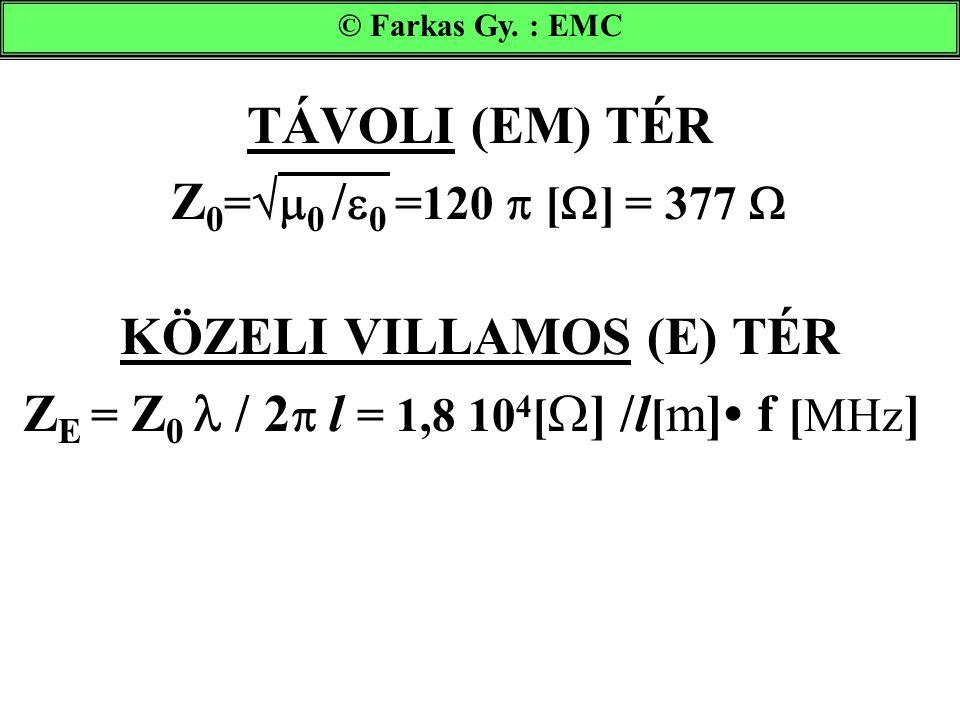 TÁVOLI (EM) TÉR Z 0 =  0 /  0 =120  [  ] = 377  KÖZELI VILLAMOS (E) TÉR Z E = Z 0 / 2  l = 1,8 10 4 [  ] /l [ m] f [MHz ] © Farkas Gy. : EMC