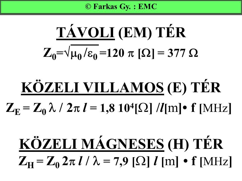 TÁVOLI (EM) TÉR Z 0 =  0 /  0 =120  [  ] = 377  KÖZELI VILLAMOS (E) TÉR Z E = Z 0 / 2  l = 1,8 10 4 [  ] /l [ m] f [MHz ] KÖZELI MÁGNESES (H)