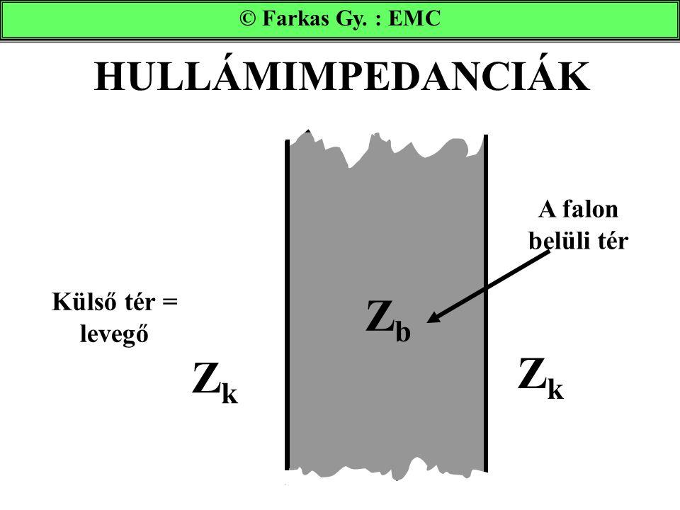 HULLÁMIMPEDANCIÁK © Farkas Gy. : EMC ZkZk ZkZk ZbZb Külső tér = levegő A falon belüli tér