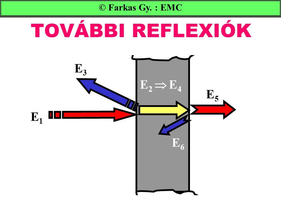 TOVÁBBI REFLEXIÓK © Farkas Gy. : EMC E 2  E 4 E5E5 E6E6 E1E1 E3E3