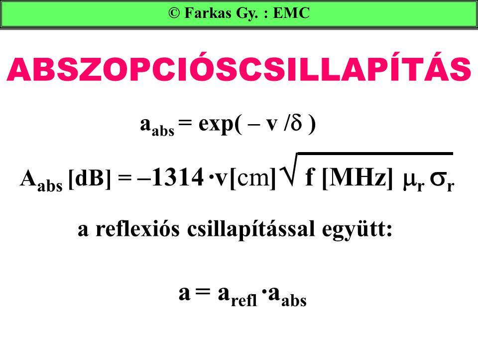 ABSZOPCIÓSCSILLAPÍTÁS © Farkas Gy. : EMC a abs = exp( – v /  ) A abs [dB] = –1314 ·v[cm]  f [MHz]  r  r a reflexiós csillapítással együtt: a = a r