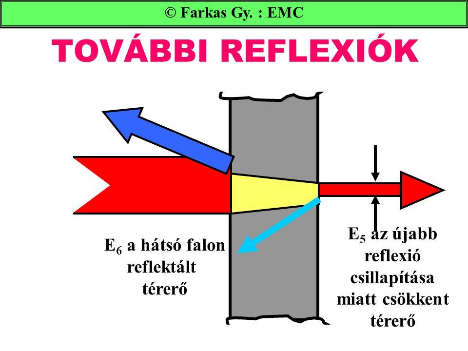 TOVÁBBI REFLEXIÓK © Farkas Gy. : EMC E 6 a hátsó falon reflektált térerő E 5 az újabb reflexió csillapítása miatt csökkent térerő